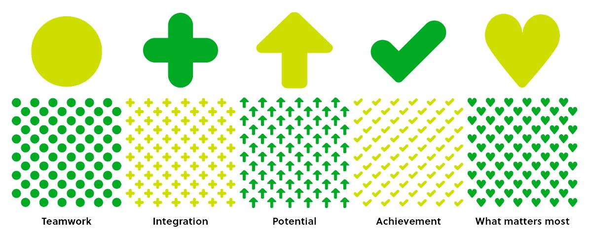 Новый логотип и идентичность для Evernote by DesignStudio и собственные