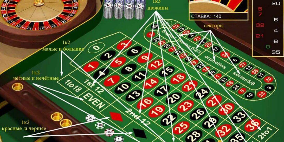 Все о стратегиях в казино отключить рекламу на страницах типа как играть в казино
