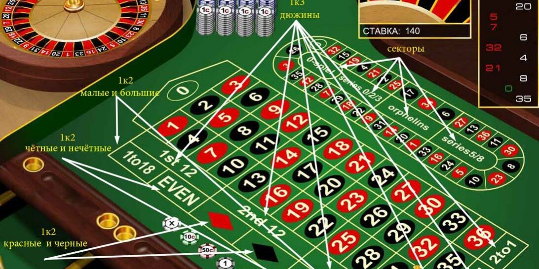 Стратегии и системы в онлайн казино минск казино на карте
