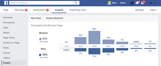Digital-Marketing-Tools-FB
