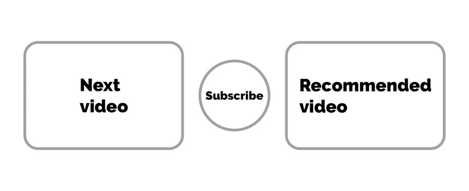 Призыв YouTube к действию &quot;width =&quot; 1600 &quot;height =&quot; 652 &quot;/&gt;    <figcaption> Воспользуйтесь этой последней возможностью, чтобы включить свой логотип, шрифты и цвета. </figcaption></figure> <p> Это может быть простой фон с цветом вашего бренда и некоторыми местозаполнителями для CTA «Подписаться» и «Смотреть далее» на YouTube, или фон с фирменным знаком «Поделиться этим видео и комментарием» для Facebook. Все, что вам подходит. </p> <p> Большинство пакетов шаблонов вещания After Effects и Premiere Pro будут включать эти параметры. </p> <h2><span id=