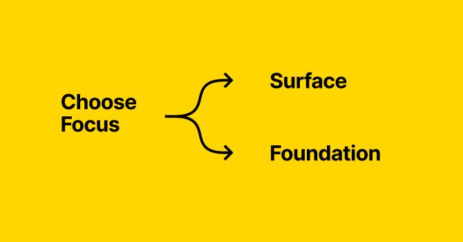 Обновление пользовательского интерфейса, шаг 2 &quot;class =&quot; css-7w8rlv &quot;/&gt; </figure> <p class=