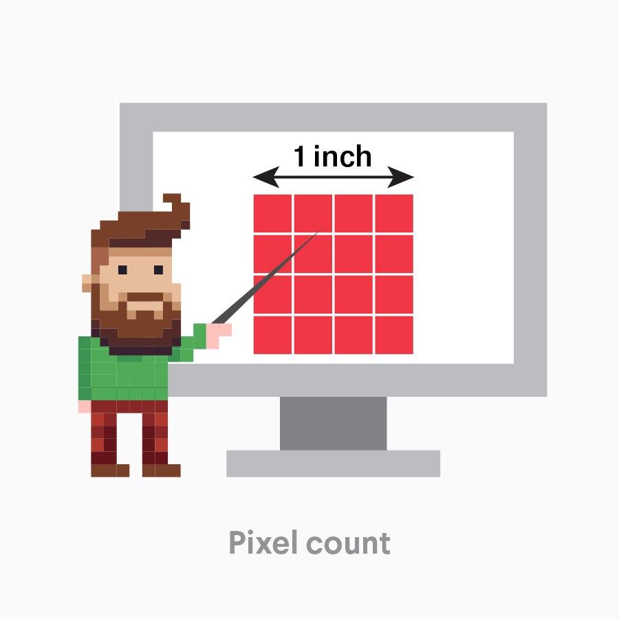 Изображение, демонстрирующее размер изображения по количеству пикселей