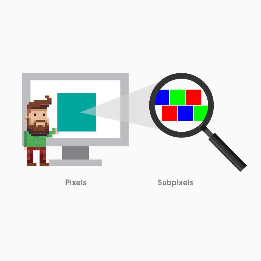 Изображение, показывающее пиксели в сравнении с субпикселями