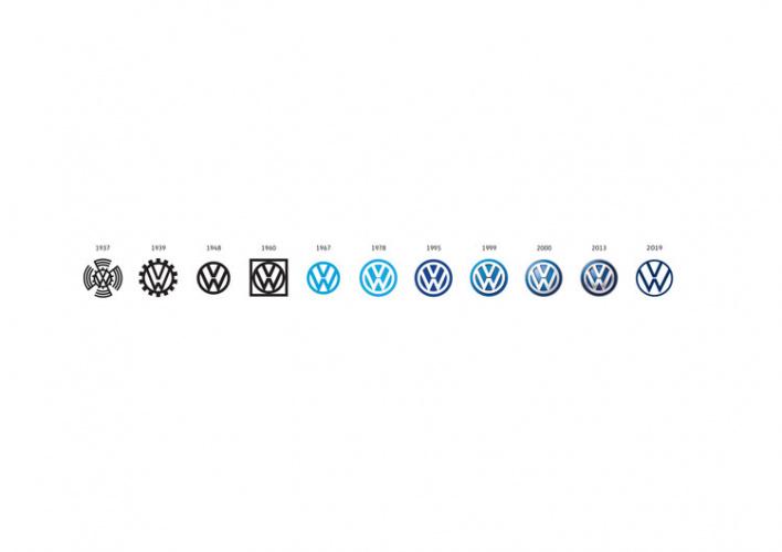 """logo-resized """"width ="""" 708 """"height ="""" 500 """"/>    <figcaption> Меняющийся логотип VW </figcaption></figure> <p> Несмотря на эти более экологичные инициативы, объявление диапазона идентификаторов не ' Это означает, что в VW все полностью электрическое. «Мы все еще увидим двигатель внутреннего сгорания в будущем», — говорит Бишофф. </p> <p> Ответственность за переход на электромобили лежит на клиенте или автомобильной компании? «У нас работает 650 000 человек, в зависимости от них еще 2-3 млн человек», — говорит Бишофф. «Мы не можем просто переключаться один день в другой, это время перехода». </p> <p> Переход основан на деликатной финансовой логистике. Доля рынка электромобилей составляет 1,5%. По словам Бишоффа, если бы VW вышла из рынка двигателей внутреннего сгорания, ей пришлось бы закрыть 99 заводов, оставив только два. </p> <p> Одна из проблем заключается в том, что спрос на электромобили еще не соответствует разговору вокруг них. По словам Бишоффа, клиенты все еще не решаются по поводу электромобилей. «Все говорят об электромобилях, и доля рынка растет, но не со скоростью, о которой вы могли подумать». </p> <p> Вот почему, по его словам, VW делает все возможное, чтобы опыт работы с электромобилем был как можно лучше. «Нам нужно сделать электропривод увлекательным и суперинтеллектуальным, чтобы после того, как вы его увлекаете, вы никогда не выходите снова». </p> <h2><span id="""