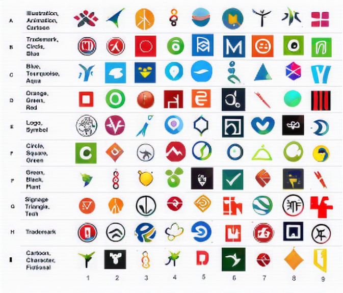 """Генерация логотипа AI """"width ="""" 673 """"height ="""" 575 """"data-recalc-dims ="""" 1 """"/> </p> <p> Использование силы ИИ для создания произведений искусства не новая идея, стоит отметить. Студия Botnik, выпускник программы Amazon Accelerator, недавно научила нейронную сеть писать сатирический плакат Coachella со списком вымышленных названий групп. Prisma, популярное приложение для смартфонов, использует технику машинного обучения, известную как передача стиля, чтобы фотографии выглядели так, как будто они выполнены в краске. И запуск игрового дизайна Promethean AI автоматизирует процесс создания виртуальных ландшафтов и интерьеров. </p> </div> </pre>  <span class="""