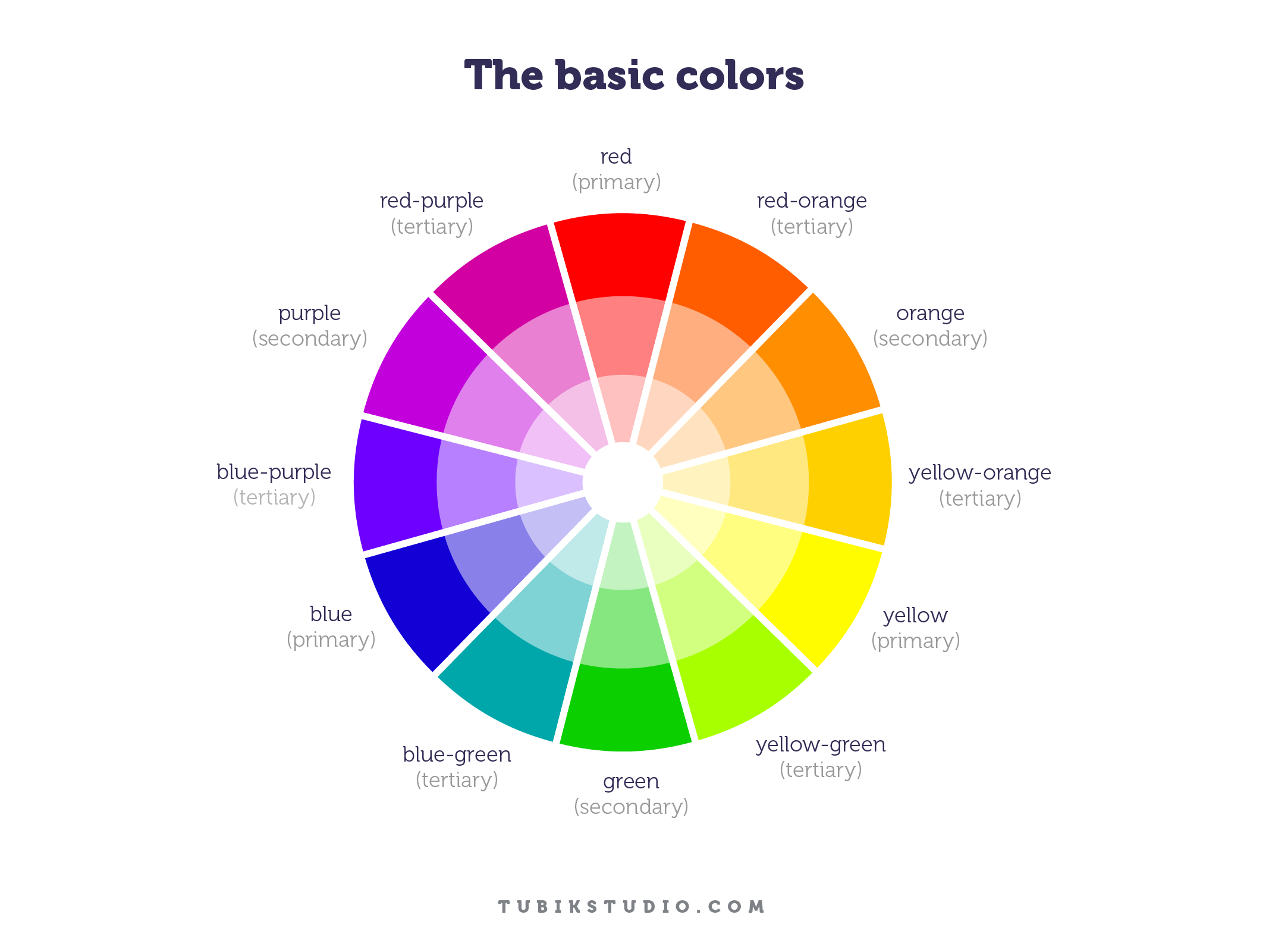 """Цветовое колесо для дизайнеров """"width ="""" 2134 """"height ="""" 1600 """"/> </p> <h2><span id="""