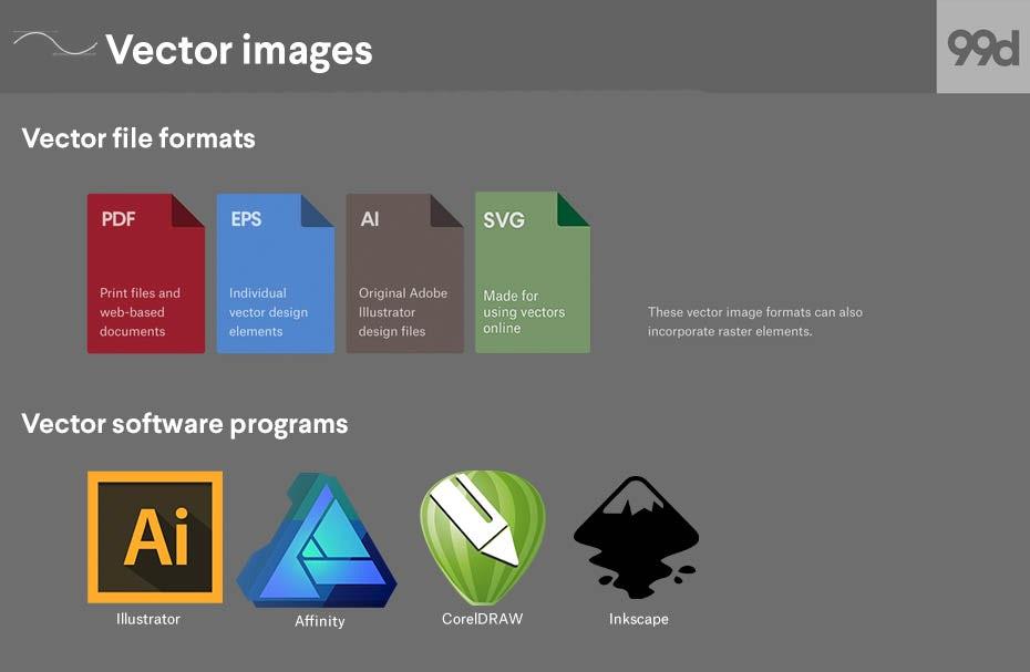 Типы файлов векторных изображений и программы