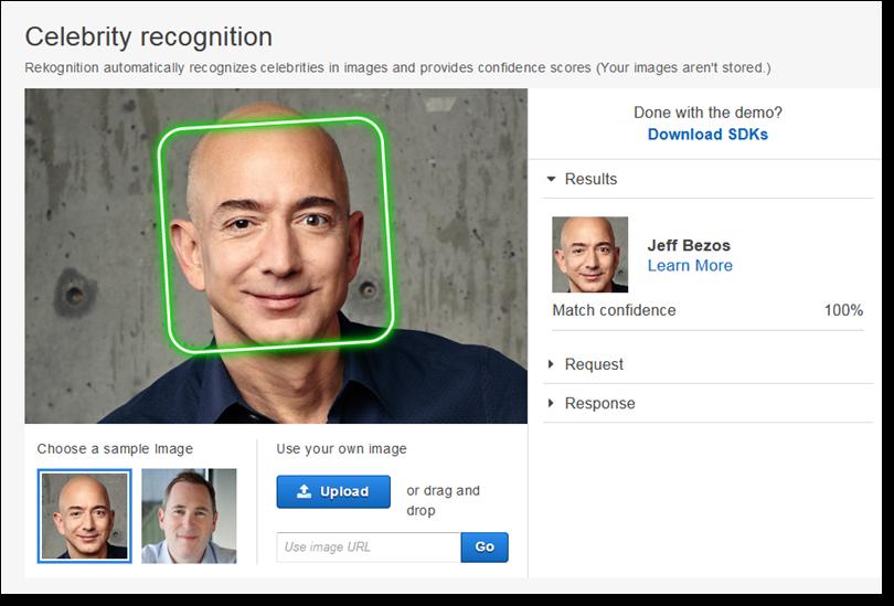 """Распознавание знаменитостей Amazon Rekognition """"width ="""" 810 """"height ="""" 549"""