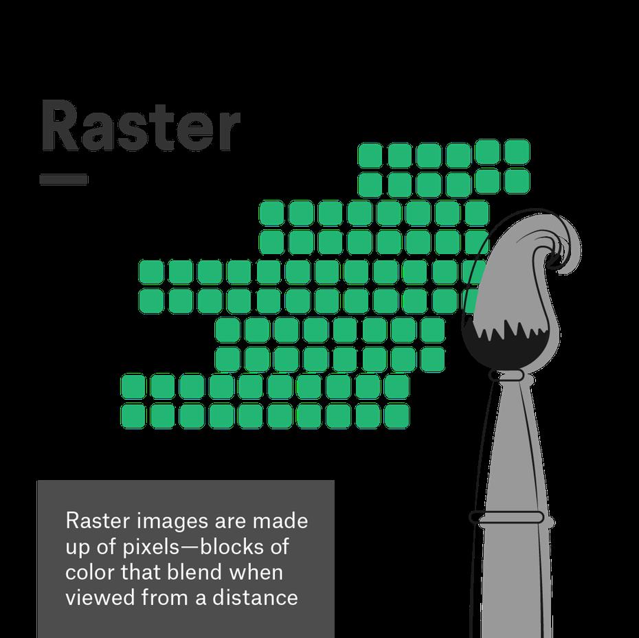 Графическое представление растровых изображений