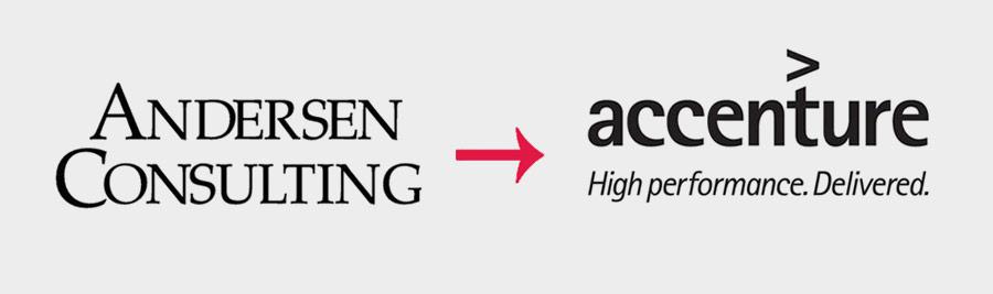 """Логотип Accenture """"title ="""" Логотип Accenture """"/> </p> <p> Accenture или PwC консультируют крупнейшие корпорации и правительства мира или вопросы стратегии. Поэтому можно предположить, что они знают, что делают. Чтобы понять, почему эти проекты стоят таких астрономических сумм, мы сначала должны определить понятие «ребрендинг»? Что вы получаете за свои 100 миллионов долларов? </p> <h3 id="""