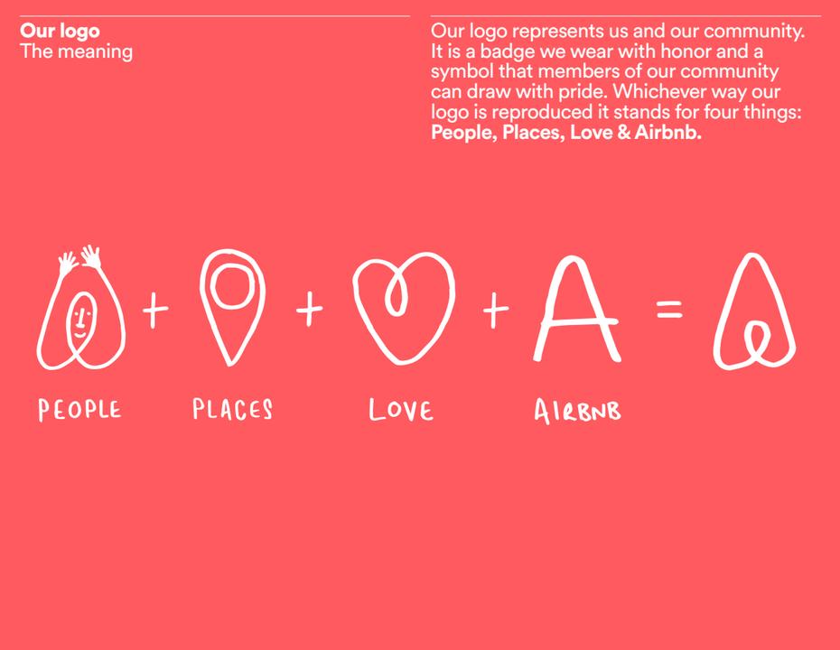 """Изображение бренда ребрендинга и логотипа Airbnb, означающее """"width ="""" 1232 """"height ="""" 954 """"/>    <figcaption> через airbnb </figcaption></figure> <p> Стартапы были самыми распространенными — и большинство итеративный подход — практикующие ребрендинга. Многие начинали с логотипа «срочно», а их внезапная популярность требовала более стратегического второго прохода. Ребрендинг AirBnB в 2014 году подчеркивал слегка неоднозначную эмблему, OkCupid стал уютным с множеством симпатичных иллюстраций в 2017 году. и даже Google попал в игру в 2015 году с анимированным логотипом. Уберу настолько понравился процесс ребрендинга, что они делали это дважды, начиная с пары поляризационных значков в 2016 году и исправляя курс с упрощенной надписью в 2018 году. </p> <p> В это десятилетие также появились давние компании, получившие давно просроченные обновления. Премьер-лига набросилась на 2016 год с новым талисманом, а Burberry впервые за 20 лет произвел ребрендинг с мультяшной монограммой. </p> <p> Большинство ребрендов фокусировались на упрощении, усиливая визуальный тон десятилетия с помощью плоского дизайна и геометрических шрифтов без засечек. В то же время, в 2016 году ребрендинг Instagram переименовал градиенты. </p> <p> Поскольку эти упрощенные ребренды стали воплощением 2010-х, мы можем только задаться вопросом, увидят ли 20-е противодействующие противоположные тенденции. Если безымянный логотип MasterCard в 2019 году является какой-либо индикацией, эстетические тенденции могут пойти еще дальше в направлении минимализма в 20-х годах. </p> <h2><span id="""
