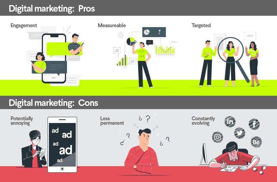 """Плюсы и минусы цифрового маркетинга graphic """"width ="""" 930 """"height ="""" 610 """"/>    <figcaption> Плюсы и минусы цифрового маркетинга </figcaption></figure> <h3><span id="""