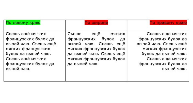 дизайн текста выравнивание