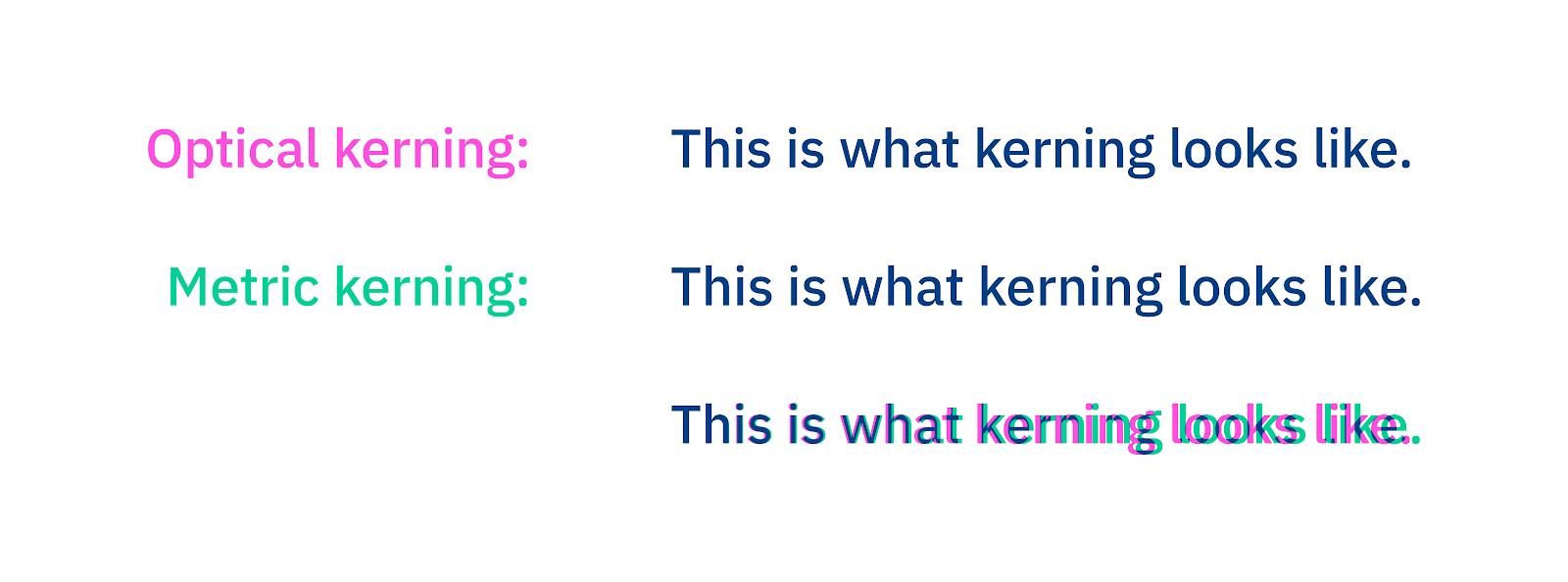 Кернинг шрифтов