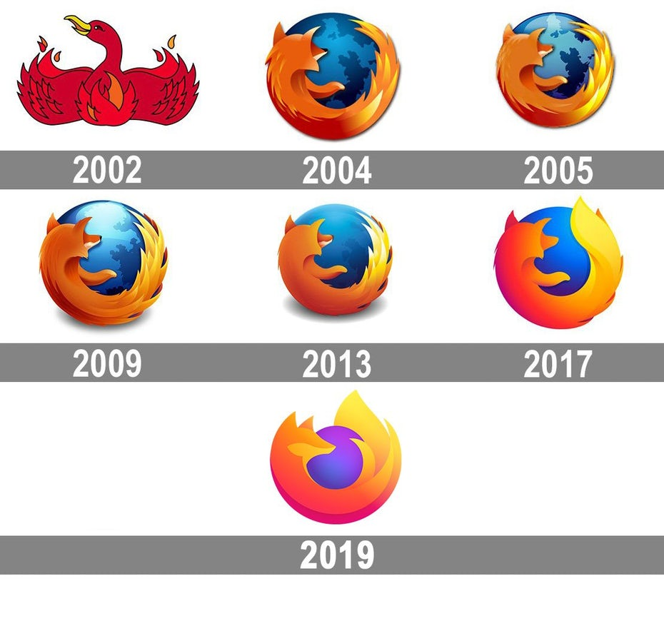 Эволюция логотипа Mozilla Firefox