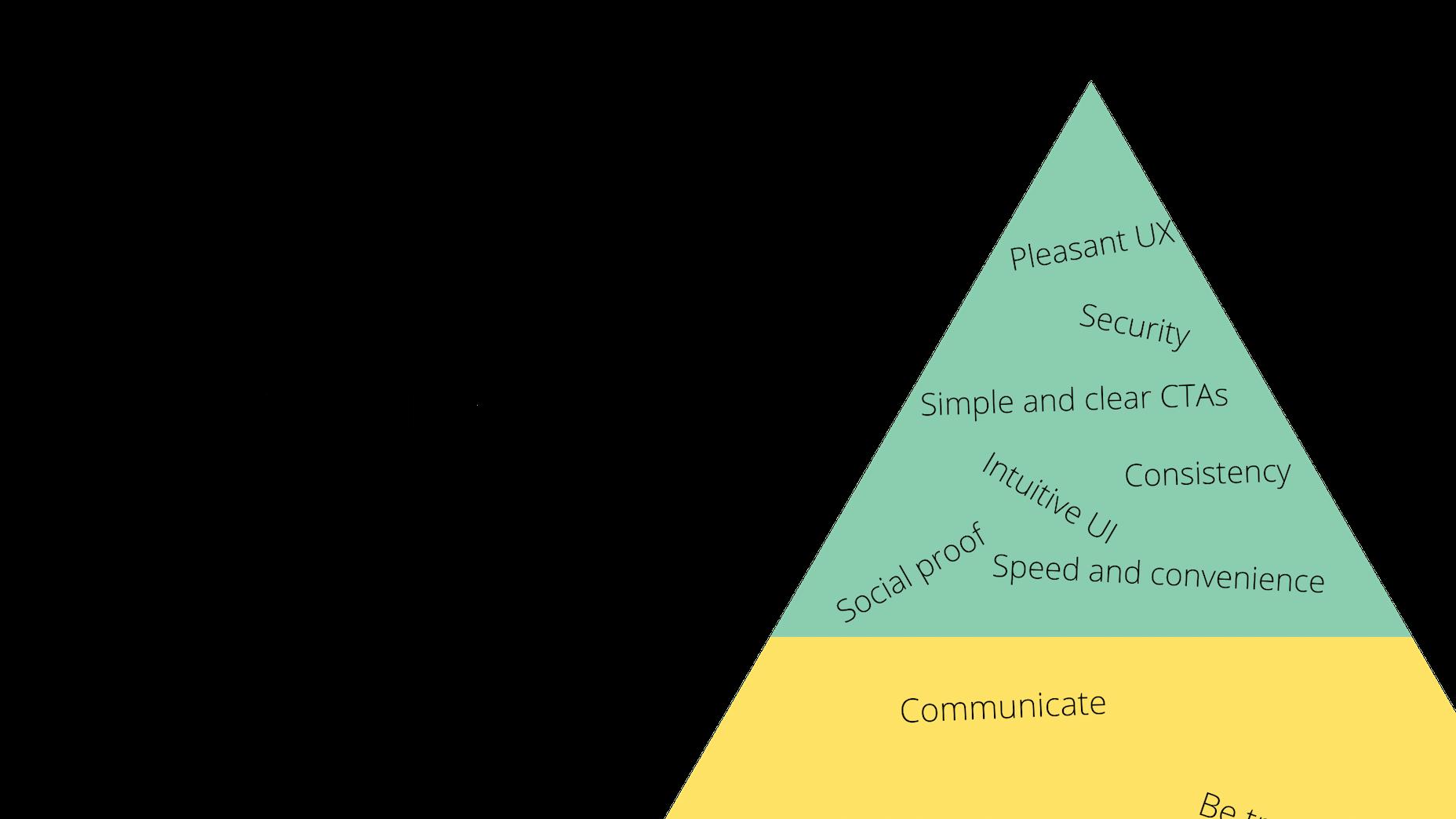 """Что делают веб-дизайнеры, работая для конечных пользователей или клиентов """"width ="""" 1856 """"height ="""" 1044 """"/> </div> <p> Это универсально применимые потребности, и их нельзя игнорировать. </p> <p> Однако после того, как вы обратились к ним, вы выполнили свои обязанности перед всеми тремя сторонами: вашим начальником, вашим клиентом и вашими конечными пользователями. И как только вы это сделаете, вы сможете стать креативным дизайнером, которым вы являетесь. </p> <p class="""