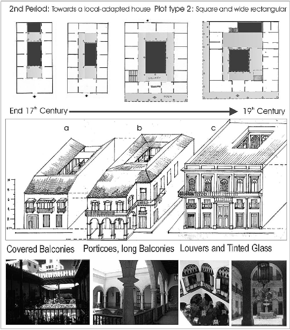 XVII–XIX век: эволюция кубинской частной архитектуры