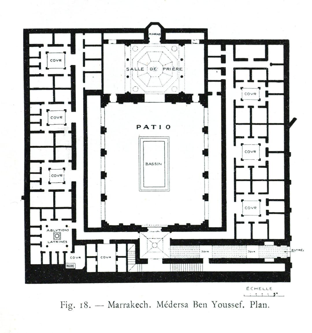 Типичная планировка медресе