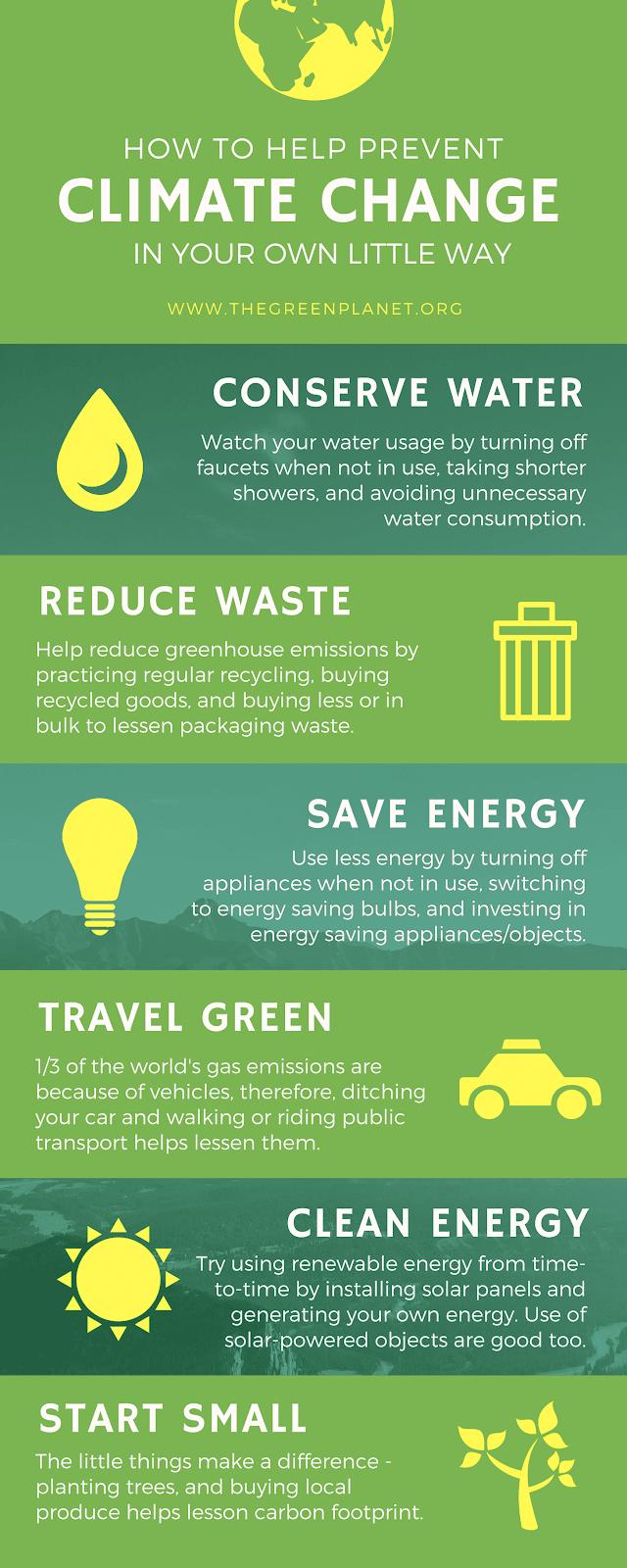 Инфографика изменения климата