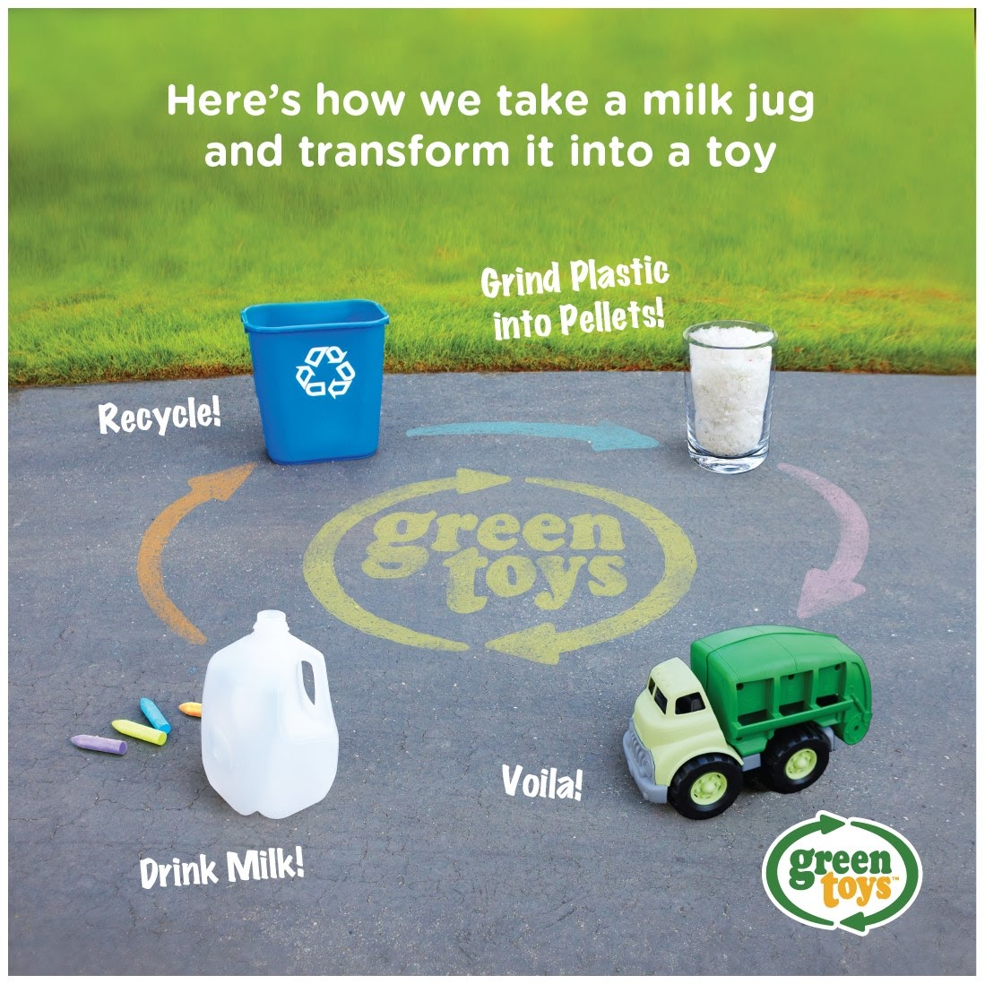 """Изображение Green Toys """"width ="""" 1099 """"height ="""" 1098"""