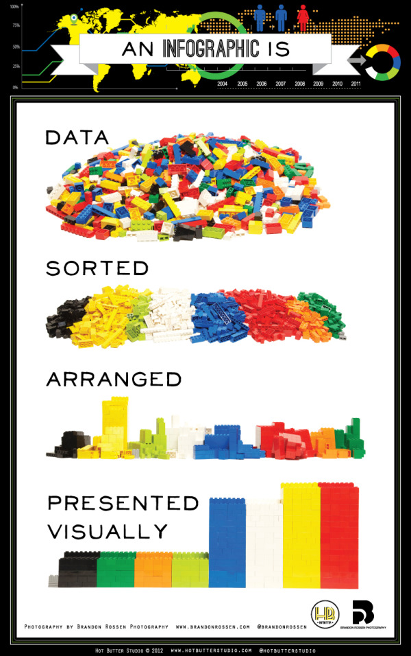 what-is-an-infographic-example