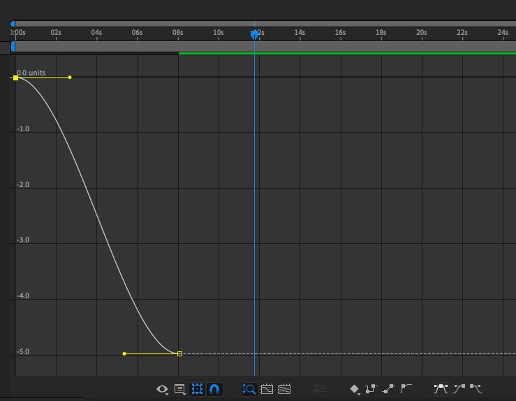"""Снимок экрана с инструментами Безье в Adobe After Effects """"width ="""" 739 """"height ="""" 574 """"/>    <figcaption> Более резкая кривая соответствует более быстрой синхронизации, а более плавная кривая соответствует более медленной синхронизации </figcaption></figure> <p> Чтобы по-настоящему понять нюансы настройки вашей собственной синхронизации, требуется опыт анимации, и поэтому настройка кривых Безье вручную — более сложная тема. Для целей этого руководства для начинающих я рекомендую использовать <strong> Easy Ease </strong> инструмент Безье (который применяет автоматическую кривую к выбранному ключевому кадру) для всех временных интервалов анимации. Вы можете применить <strong> Easy Ease </strong> к ключевому кадру вне редактора диаграмм, выбрав ключевой кадр и щелкните правой кнопкой мыши. <br /> <a name="""