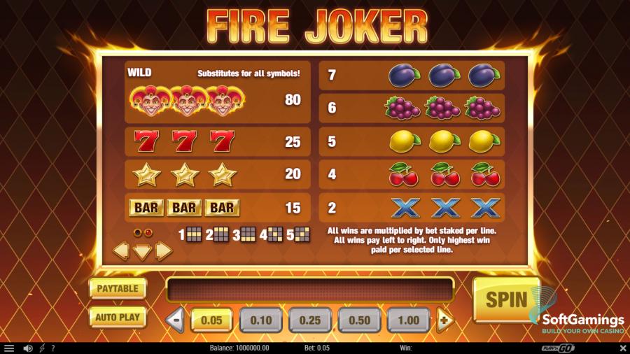 символы слота FireJoker