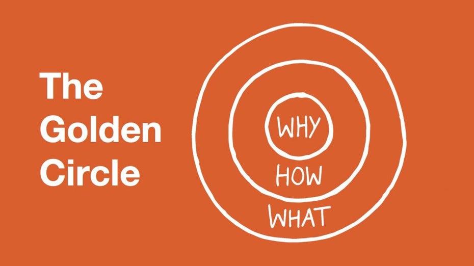 """Золотой круг, почему, как, что Графика Саймона Синека """"width ="""" 1024 """"height ="""" 575 """"/>    <figcaption> Золотое кольцо Саймона Синека работает изнутри. Виа Саймон Синек </figcaption></figure> <p> Вы можете выполнить это упражнение самостоятельно, нарисовав свой собственный золотой круг и проведя мозговой штурм, задав себе следующие три ключевых вопроса: начиная с ПОЧЕМУ вы делаете то, что делаете, и переходя к КАК, а затем ЧТО. </p> <p> От использования только органических ингредиентов до решения небольшой, но серьезной проблемы для потребителей — наличие цели или убеждений, несомненно, привлечет вашу аудиторию и свяжет ее с вашим брендом. </p> <figure data-id="""