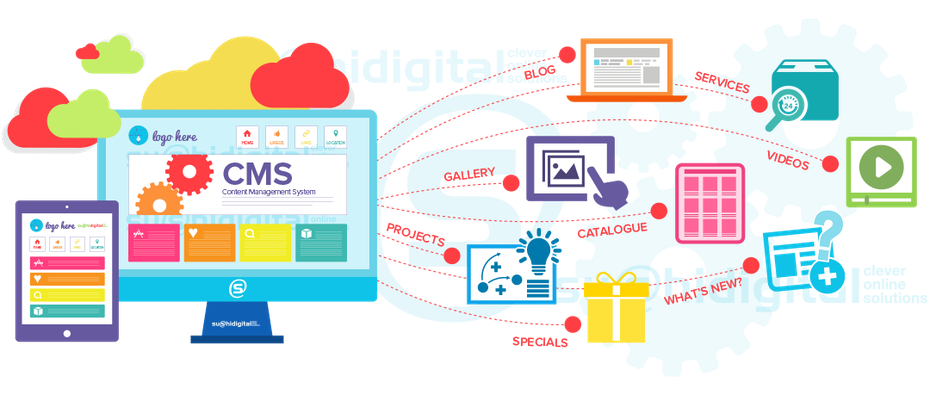 """плоское изображение, показывающее систему управления контентом и все, что она делает """"width ="""" 1080 """"height ="""" 459 """"/>    <figcaption> Via excpanse.com </figcaption></figure> <p> Возможно, самая большая разница между Joomla и WordPress заключается в том, что с Joomla вы можете использовать несколько шаблонов на одном веб-сайте. Другими словами, если у вас есть разные части контента, которые должны иметь совершенно разные функции, Joomla позволяет вам использовать разные шаблоны для В WordPress вы застряли с одной темой и шаблонами, которые поставляются вместе с этой темой. </p> <div class='code-block code-block-3 ai-viewport-1 ai-viewport-2' style='margin: 8px 0; clear: both;'> <!-- Yandex.RTB R-A-268541-2 --> <div id="""